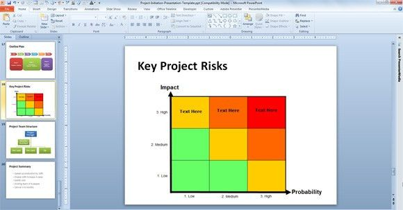 risk matrix powerpoint template risk management plan templates for ...