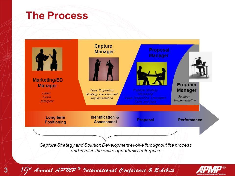 Agenda The Process The Challenge The Strategy The Tools and ...