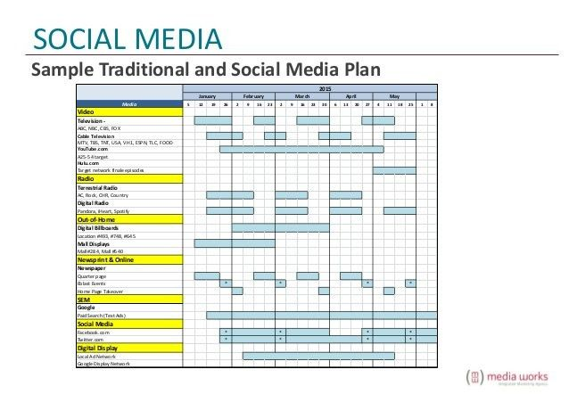 Marrying Traditional Media and Social Media Strategies to Reach Stude…