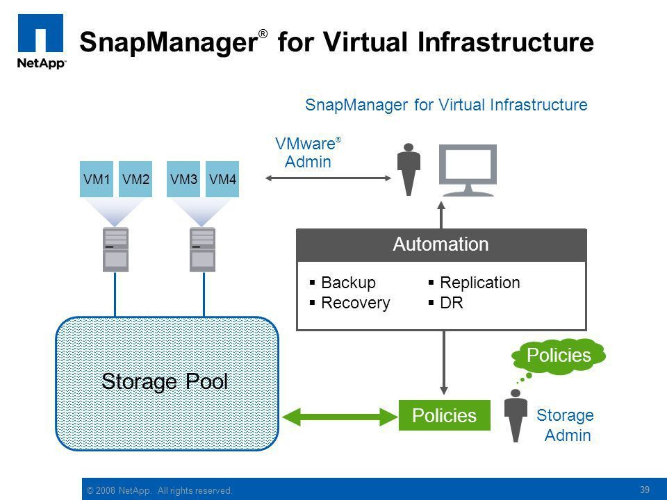 VMware Site Recovery Manager on NetApp Storage - ppt video online ...
