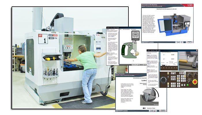 CNC Machine Operator | Amatrol