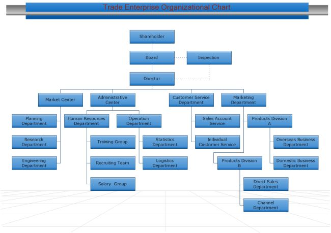 Professional Organizational Chart Templates for Mac - Free to Download