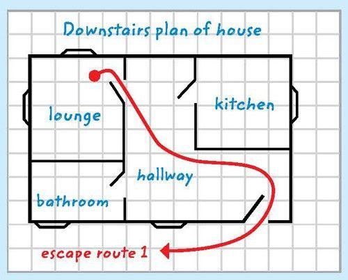 Escape plan template - Cornwall Council