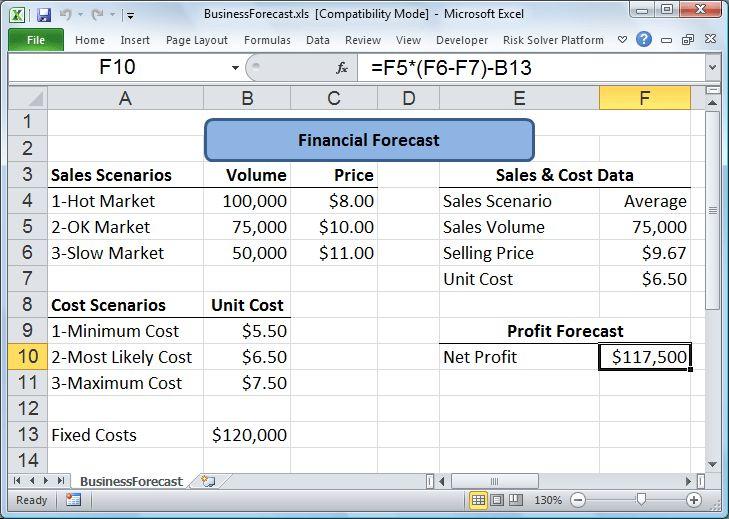 Monte Carlo Simulation Tutorial - Example | solver