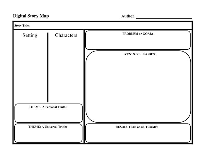 Story Map Template - download free documents for PDF, Word and Excel