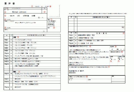 How to write a Japanese CV| Franchir Co., Ltd.