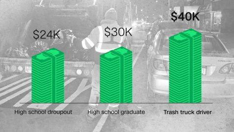 The $112,000 job: Garbage truck driver | WGN-TV