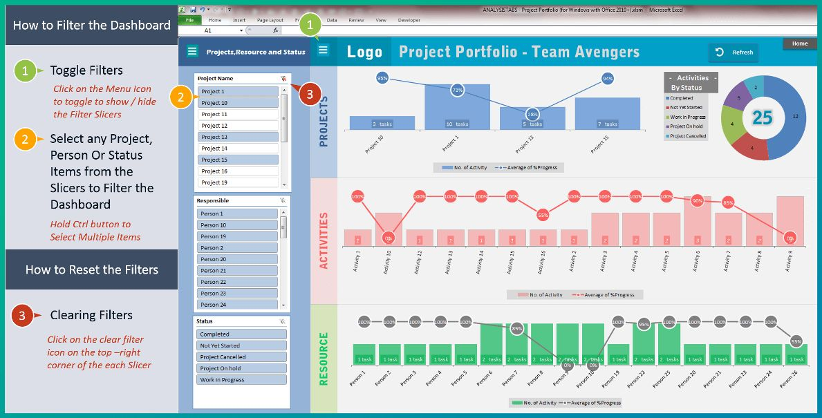 Project Portfolio Dashboard Template - ANALYSISTABS - Innovating ...
