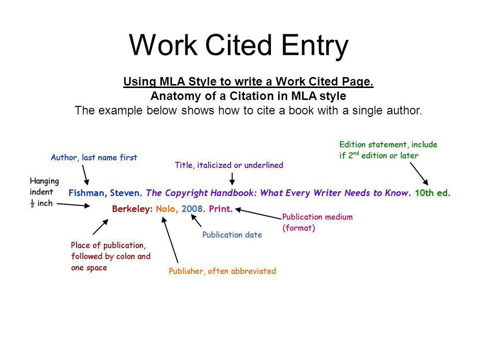 How to Make a Work Cited Page 1. Students will review the ...