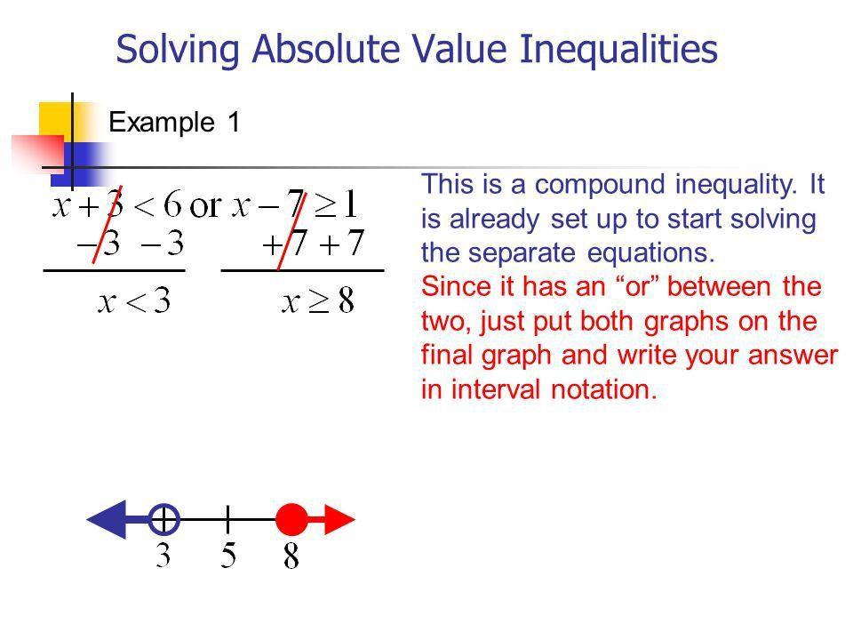 Solving Compound Inequalities. Solving Absolute Value Inequalities ...