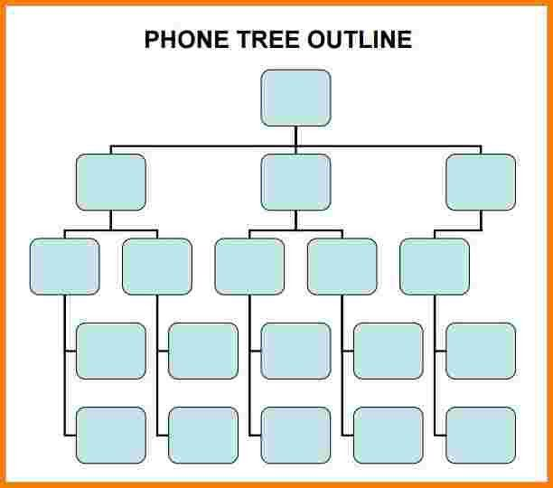 3 phone tree template | Receipt Templates