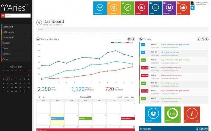 40 Premium Admin Dashboard Templates - designrfix.comDesignrfix.com