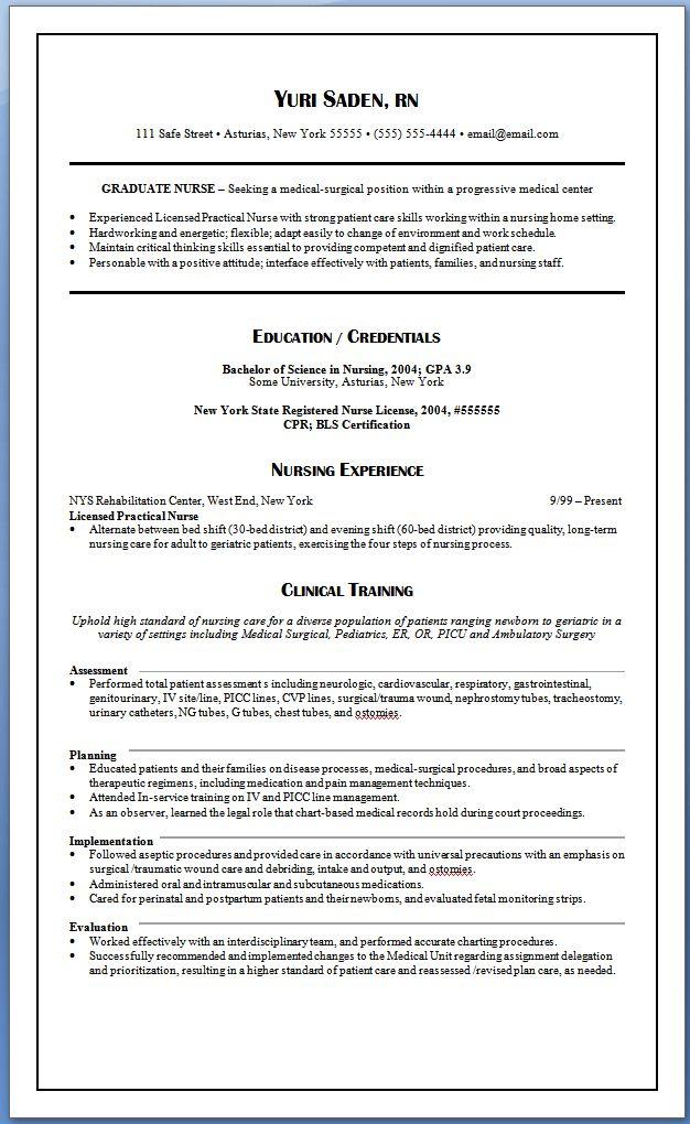 sample surgical nurse resume