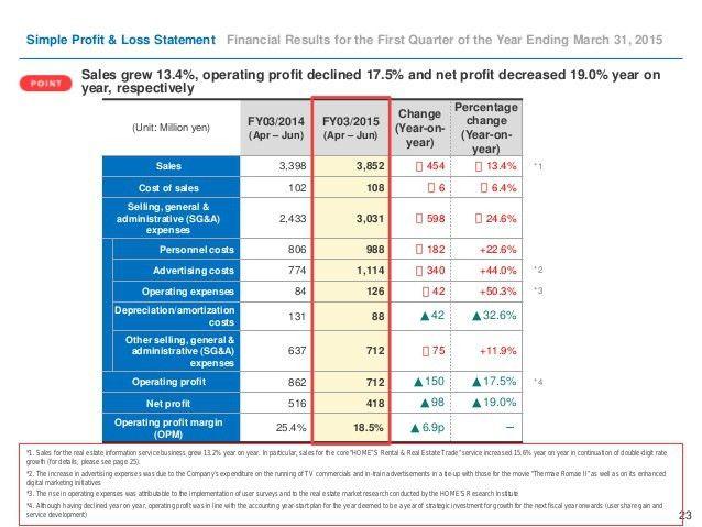 IR_NEXT_JP_Annual Report Of Financial Statement, First Quarter, FY2015