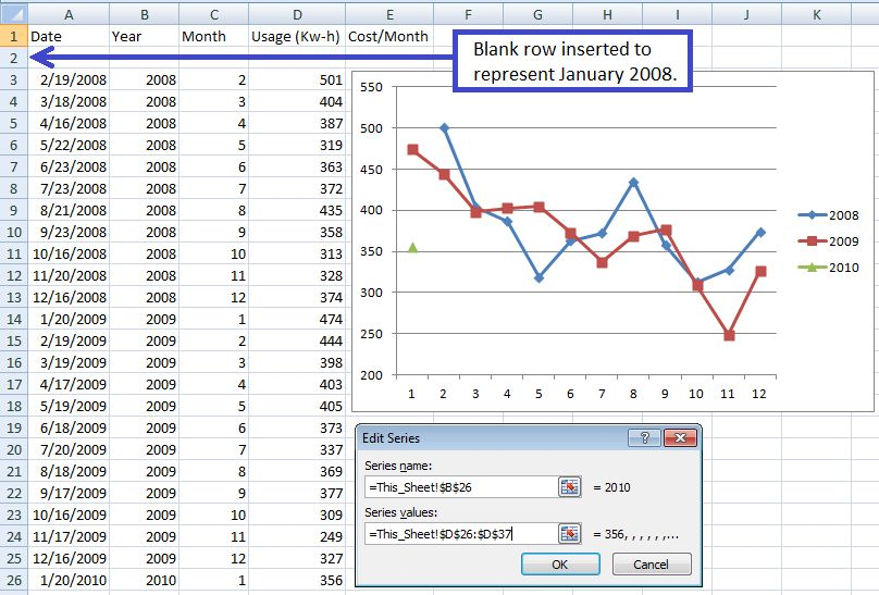 Excel chart with year-to-year comparison - Super User