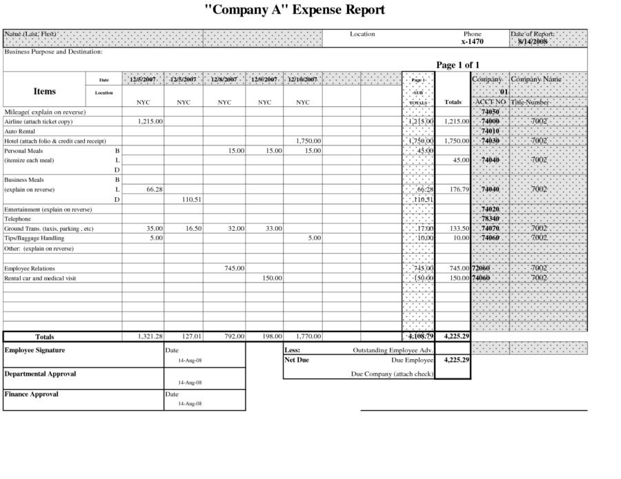 Perfect Printable Business Annual Expense Report Template : Vlcpeque