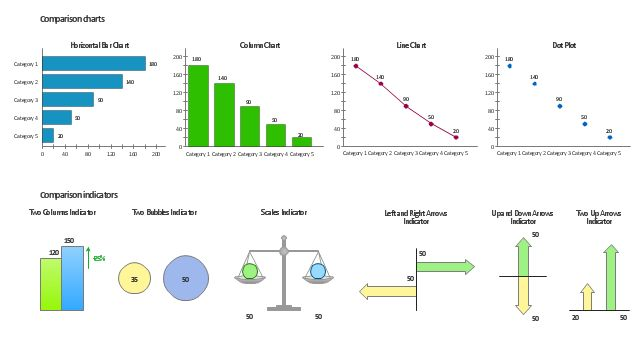 Feature Comparison Chart Software | Financial Comparison Chart ...