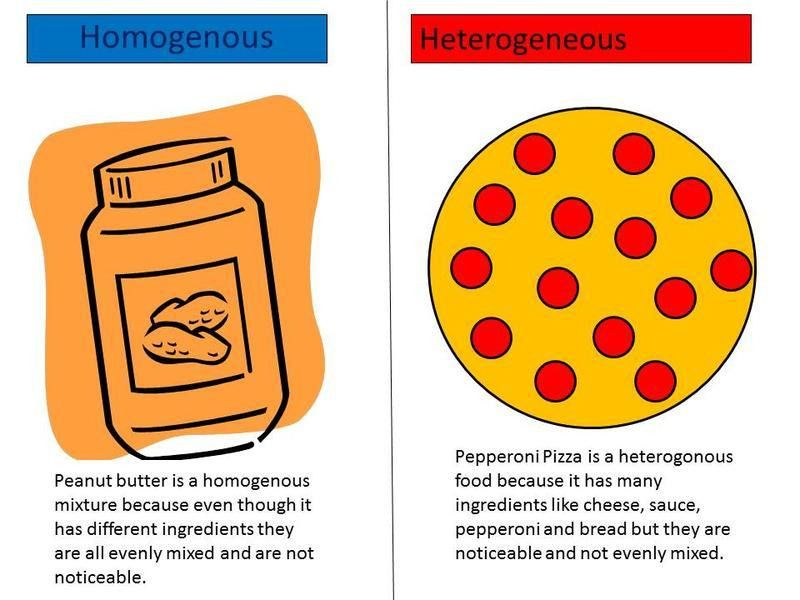 Research the Topic - The difference between homogeneous and ...