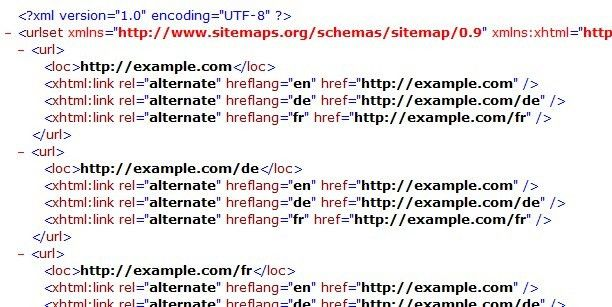 Hreflang XML Sitemap: 3 Examples You Can Steal - International SEO ...