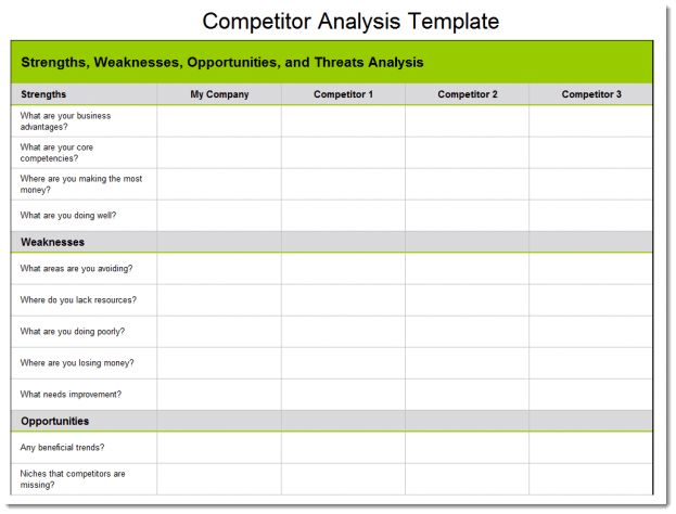 competitor analysis template competitive analysis template excel ...