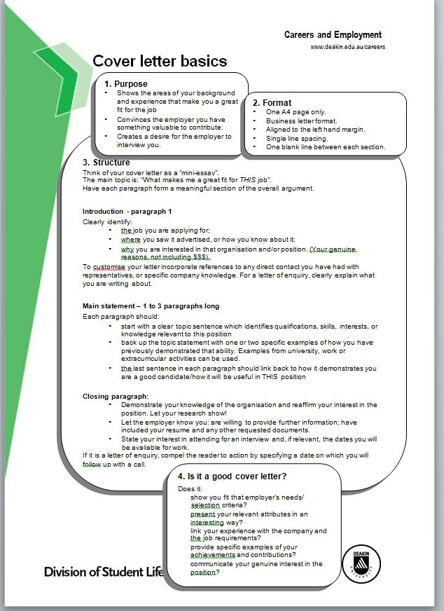 Cover Letter Basics - CV Resume Ideas