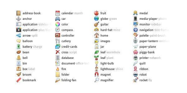 Using Metaphors in Web Design
