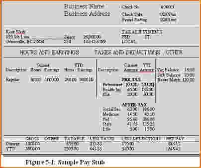 5+ pay stub example | teknoswitch