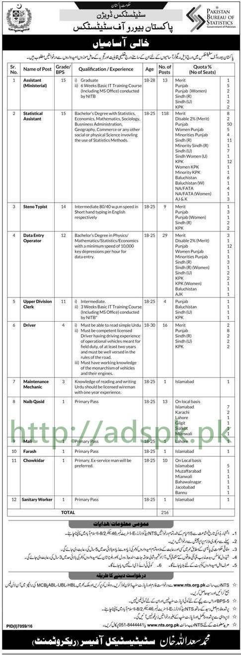 NTS 216 Jobs Pakistan Bureau of Statistics Jobs 2017 Written Test ...