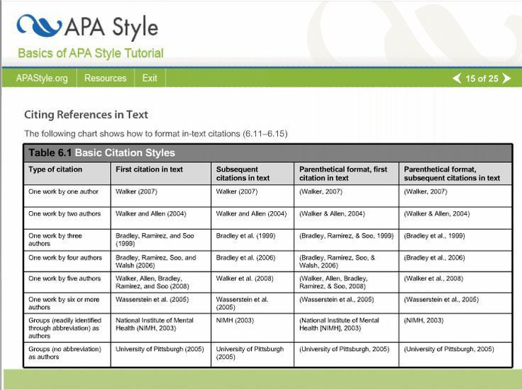 Best 20+ Apa format reference page ideas on Pinterest | Apa style ...