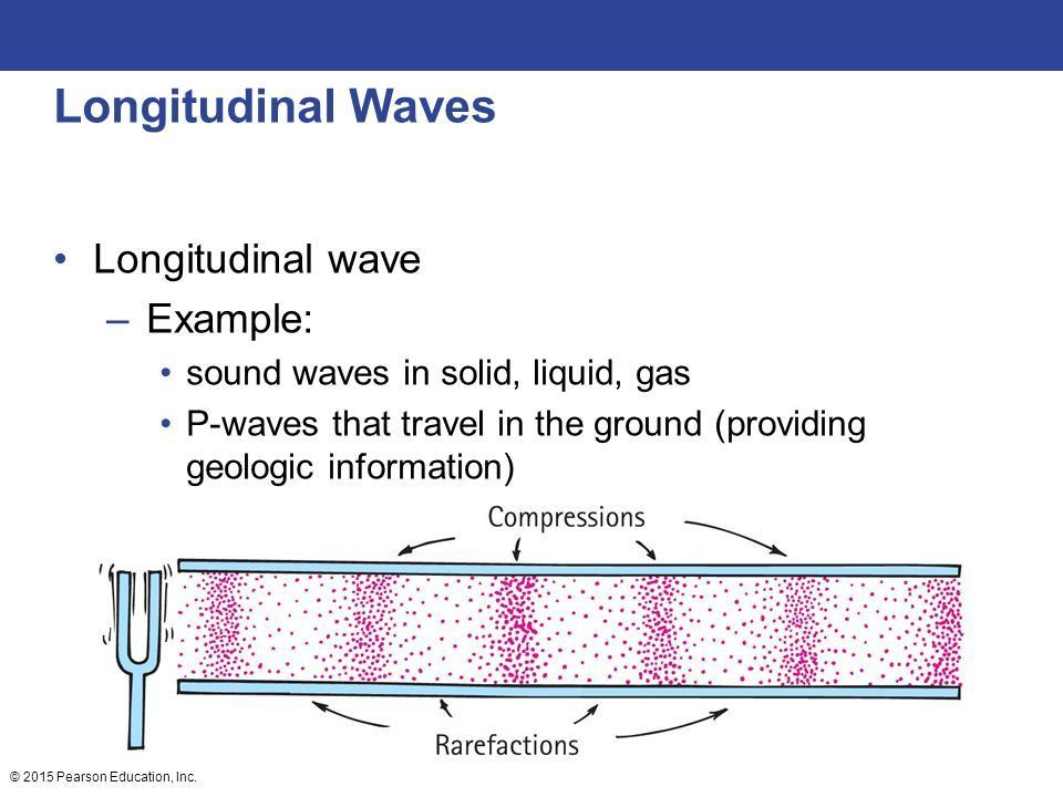 Chapter 19: Vibrations And Waves - ppt download