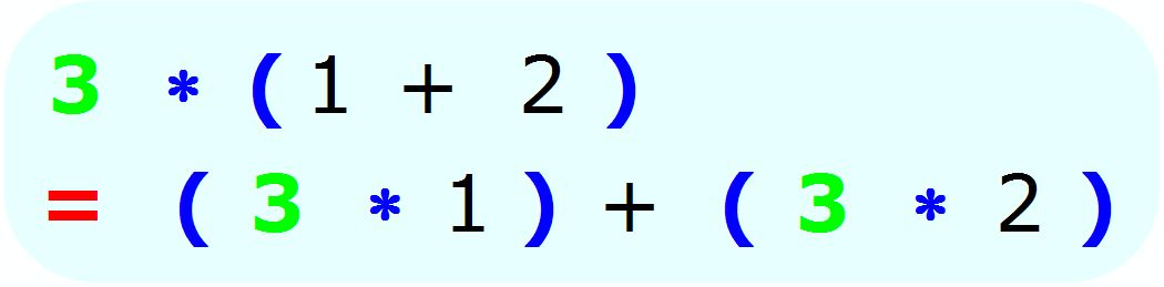 distributive property | Publish with Glogster!