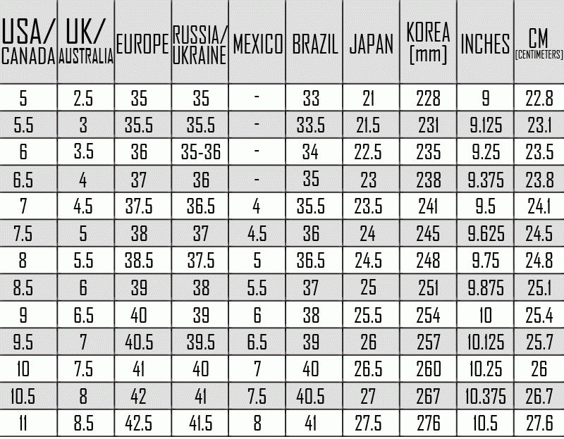 BTO SPORTS: Boot Sizing Charts