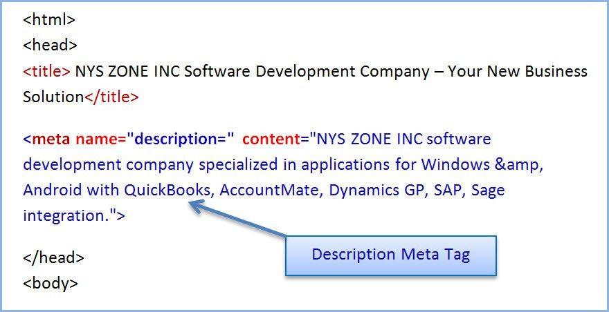 Search Engine Optimization: Description Meta Tag