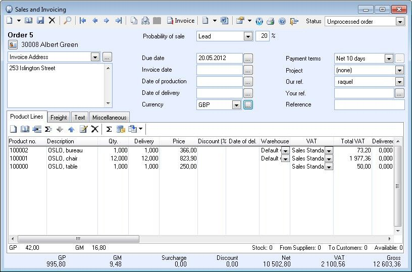 The Sales/Invoicing Register
