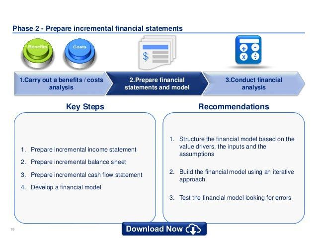 Simple Business Case Template | By ex-McKinsey Consultants
