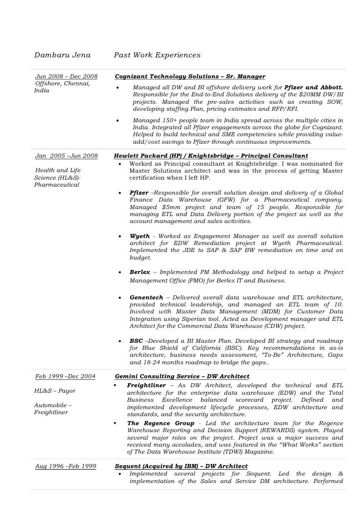 Dambaru jena resume 2010