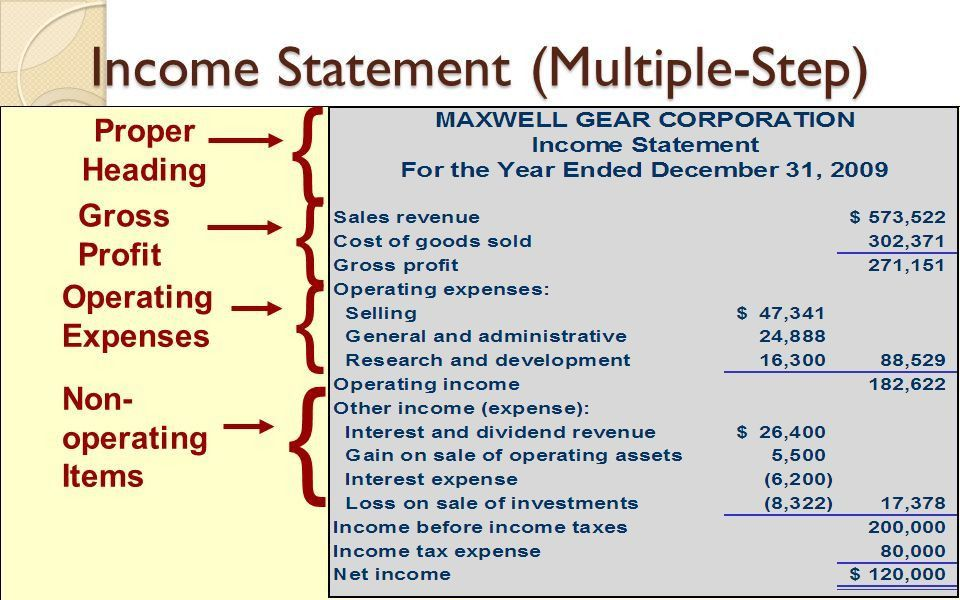 Statements of Net Income and Comprehensive Income - ppt video ...