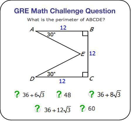 1 Week GRE Study Guide | Magoosh GRE Blog | Life Inspiration ...