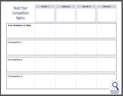 Competition Matrix Template | User / Market Research | Pinterest