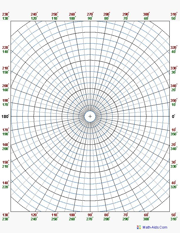 Polar Coordinate Graph Paper. You may select different angular ...