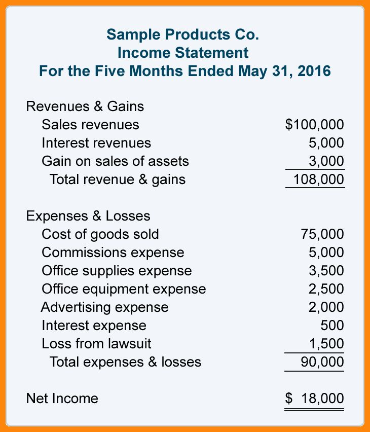 6+ how to prepare an income statement | nurse resumed