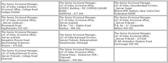 LIC needs 825 Direct Sales Executives (DSE LIC)|Life Insurance ...