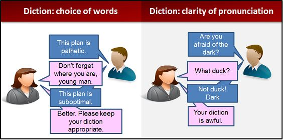 What Is Diction? (grammar lesson)