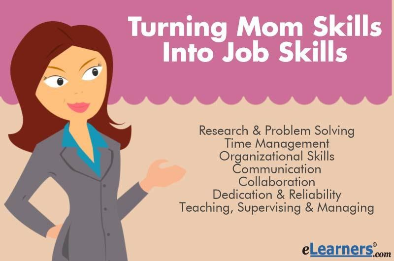 Turning Mom Skills into Job Skills | eLearners