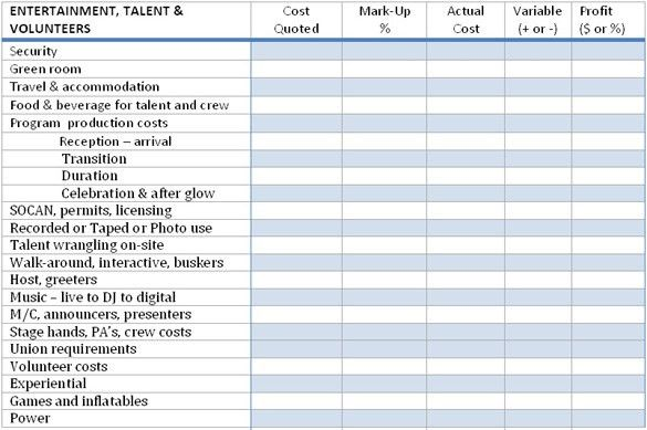 Event budget templating: Six reference lists to build your own ...