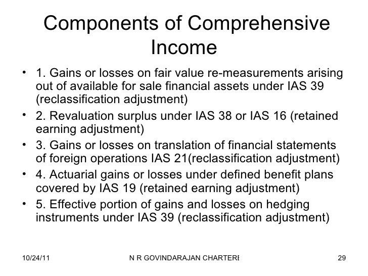 Ias 1 presentation of financial statements