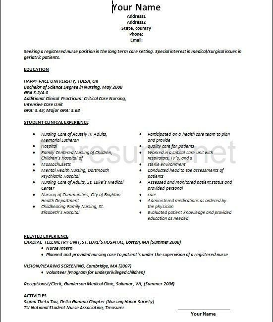 examples of resumes resume sample for job application. sample lpn ...