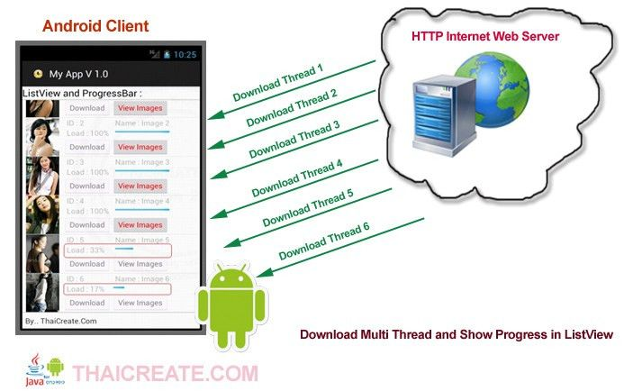 Android Download Multiple Files and show progress in ListView ...