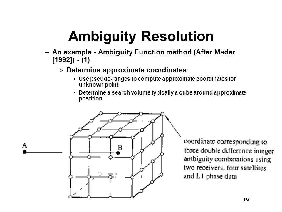 SVY 207: Lecture 13 Ambiguity Resolution - ppt download