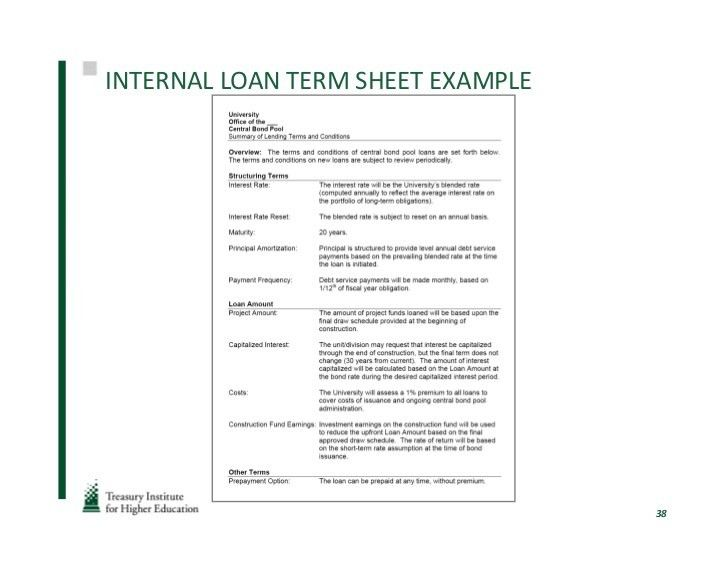 Loan term sheet / How to get cash with a credit card without cash ...